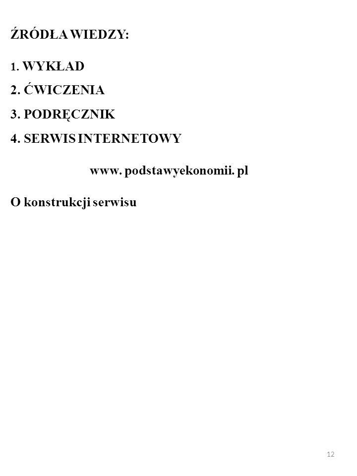 - B. Czarny: Wstęp do ekonomii, PWE Warszawa 2006, 340 stron. O konstrukcji typowego rozdziału podręcznika… 11