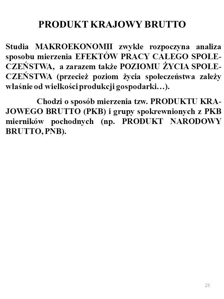 24 Które z tych wypowiedzi są opiniami makroekonomisty, które zaś przypisałbyś mikroekonomiście: a) Tempo inflacji w Polsce w styczniu 1990 r. wyniosł