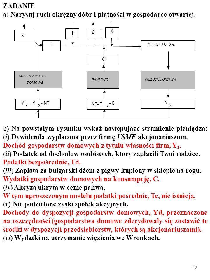 48 ZADANIE a) Narysuj ruch okrężny dóbr i płatności w gospodarce otwartej. X I PRZEDSIĘBIORSTWA GOSPODARSTWA DOMOWE Y d = Y 2 - NT Y 2 PAŃSTWO G NT=T