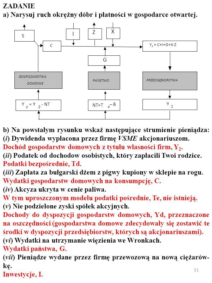 50 ZADANIE a) Narysuj ruch okrężny dóbr i płatności w gospodarce otwartej. X I PRZEDSIĘBIORSTWA GOSPODARSTWA DOMOWE Y d = Y 2 - NT Y 2 PAŃSTWO G NT=T