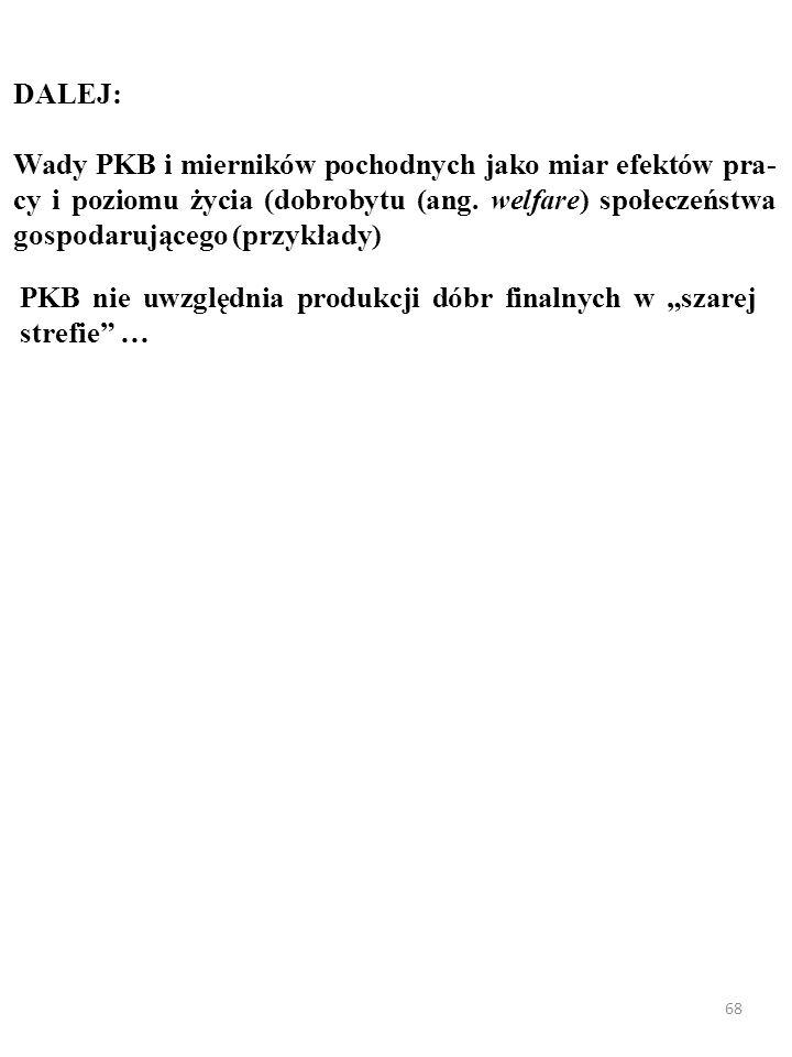 67 PKB per capita w Nowej Zelandii, Polsce i Indiach; kurs oficjalny (2002 r.) i kurs PPP (2000 r.) Źródło: Dane ONZ. Nowa Zelandia PolskaIndia Kurs o