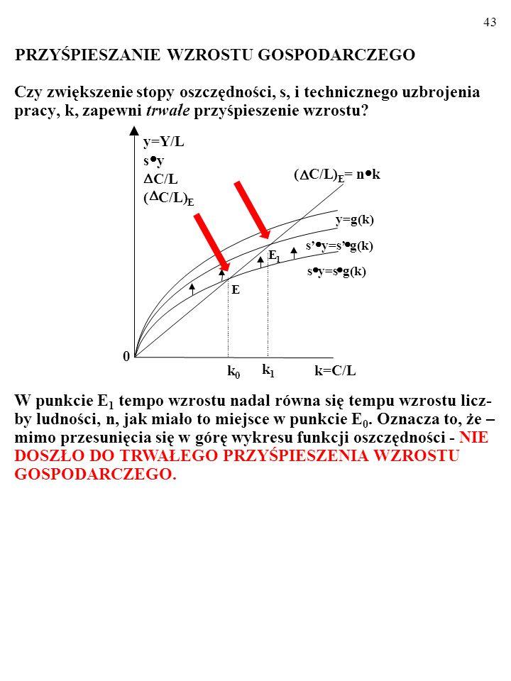42 Czy zwiększenie stopy oszczędności, s, i technicznego uzbrojenia pracy, k, zapewni trwałe przyśpieszenie wzrostu? k=C/L E 1 y=g(k) s y=s g(k) ( C/L