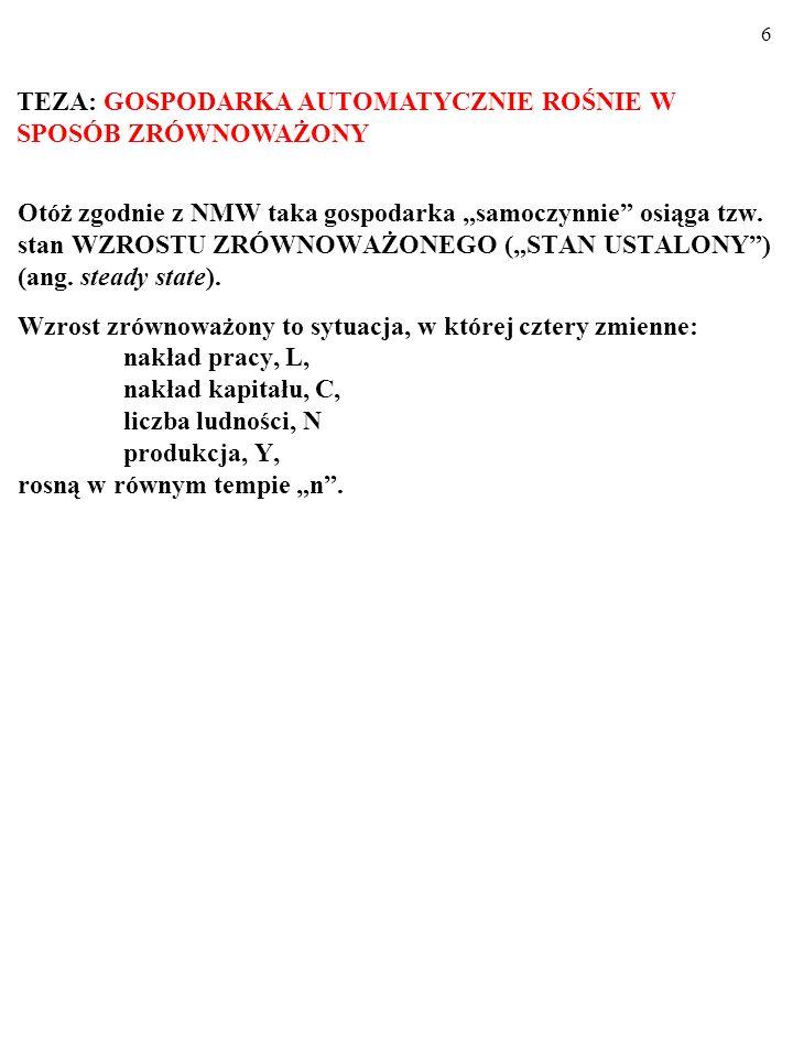 56 Warunek y/k=(n+d)zostanie spełniony, JEŚLI SKŁONNOŚĆ DO OSZCZĘDZANIA, s, OSIĄGNIE ODPOWIEDNI POZIOM (na rysunku obok chodzi o poziom s o ).