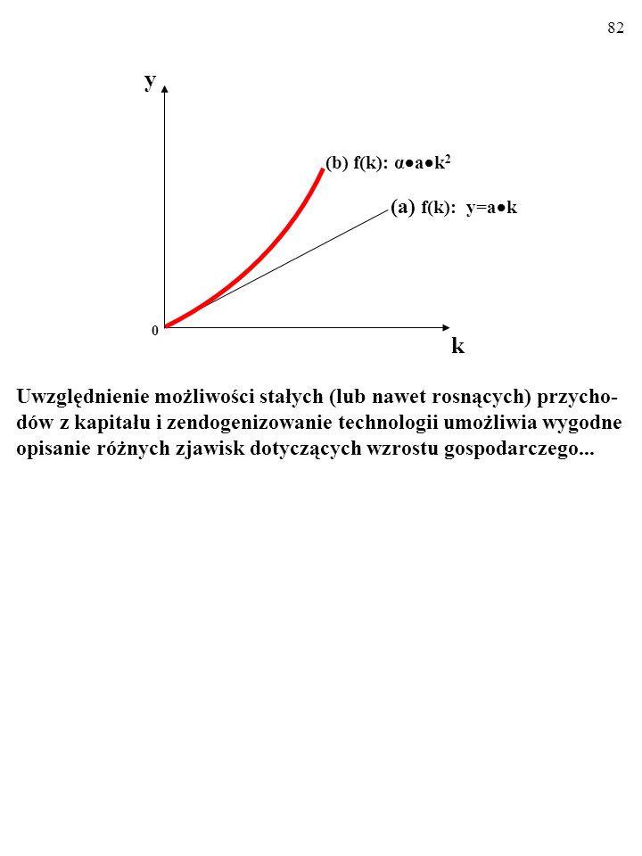 81 Skutki odrzucenia założenia o malejących przychodach z kapitału i endogenizacji technologii. Powiedzmy, że przed endogenizacją technologii MFP miał