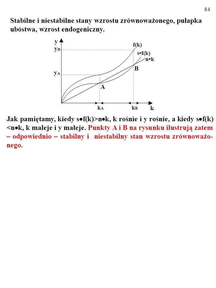 83 Oto gospodarka z MIESZANĄ MFP. Dla niskich k (k k A ) pojawiają się rosnące przychody, a technologia staje się endogeniczna). nk sf(k) f(k) Stabiln