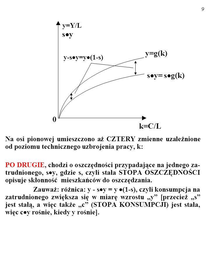 79 Założymy, że poziom technologii zależy od relacji kapitał-praca, k: A=α C/L=α k, gdzie α opisuje wpływ wzrostu k na technologię, A (wzrostowi k towarzyszą nakłady na badania, których efektem są ulepszenia tech- nologii).