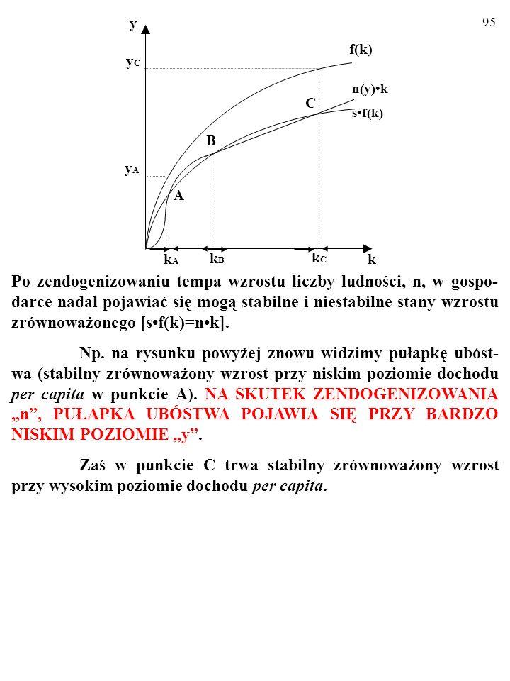 94 Po zendogenizowaniu tempa wzrostu liczby ludności, n, w gospo- darce nadal pojawiać się mogą stabilne i niestabilne stany wzrostu zrównoważonego [s
