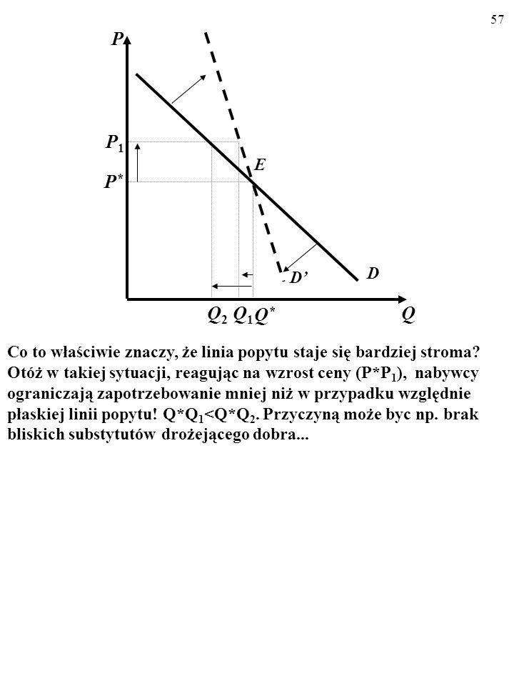 56 D S E Q PBPB P*P* Q*Q* S Q1Q1 P1P1 P2P2 Teoria gwoździa D