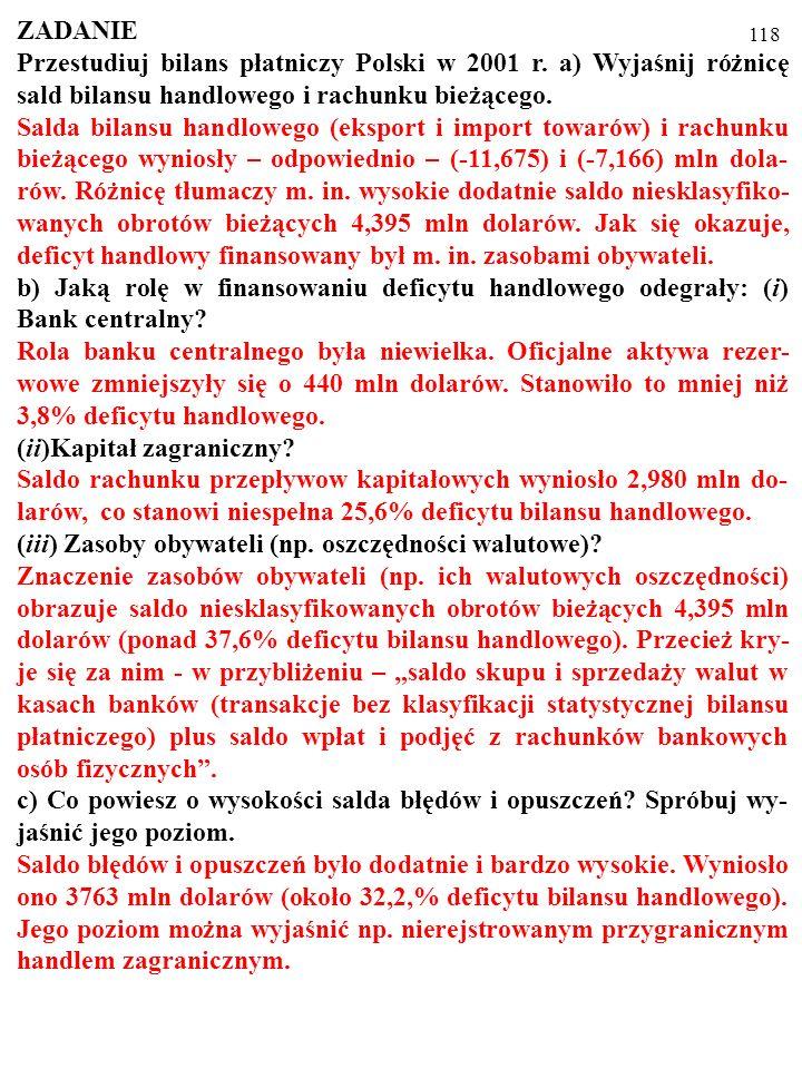 RODZAJ TRANSAKCJI 2001 A.