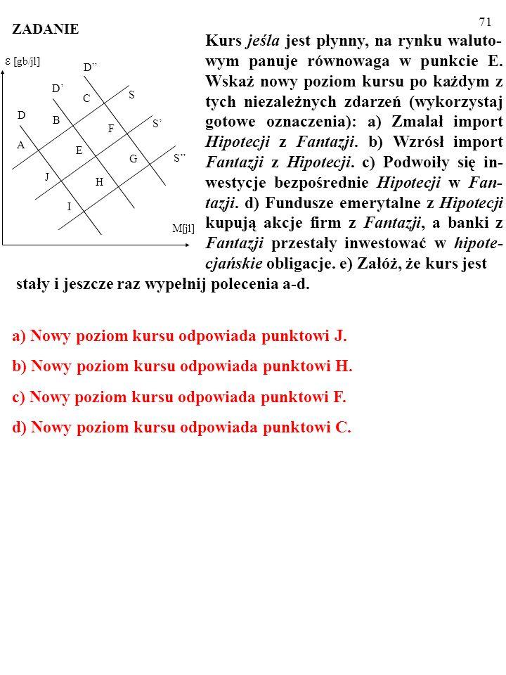 70 S S H S D D D E F G C I J A B M[jl] ε [gb/jl] Kurs jeśla jest płynny, na rynku waluto- wym panuje równowaga w punkcie E.