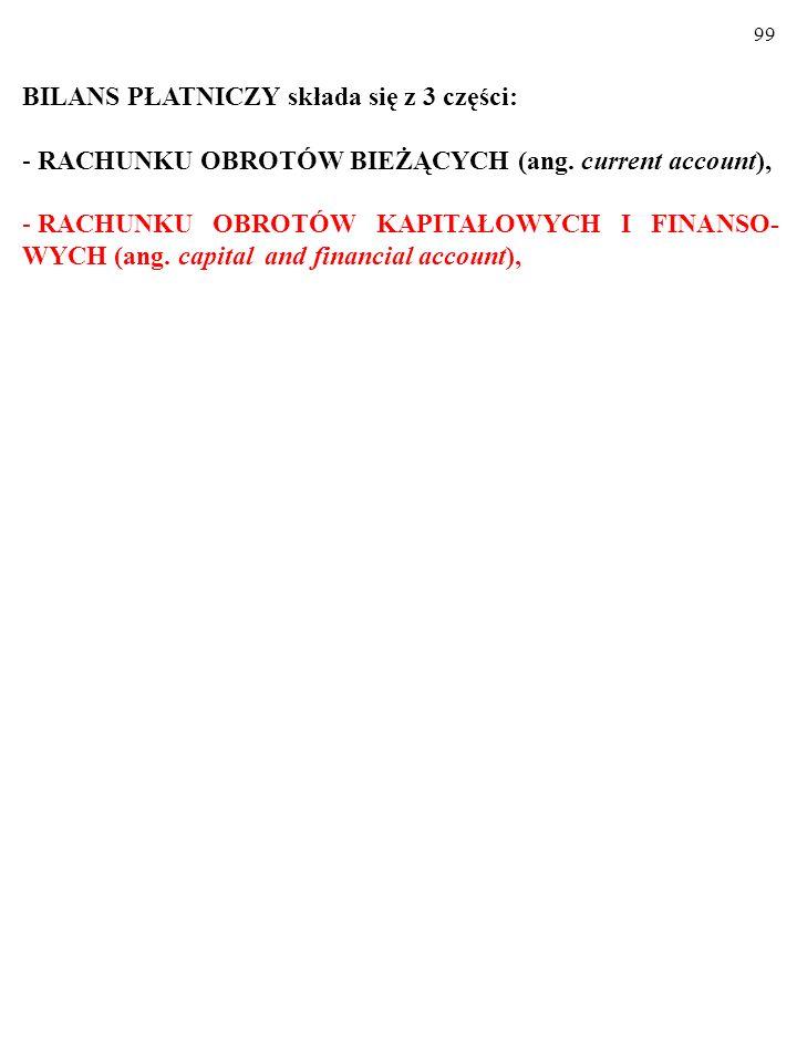 98 BILANS PŁATNICZY składa się z 3 części: - RACHUNKU OBROTÓW BIEŻĄCYCH (ang. current account),
