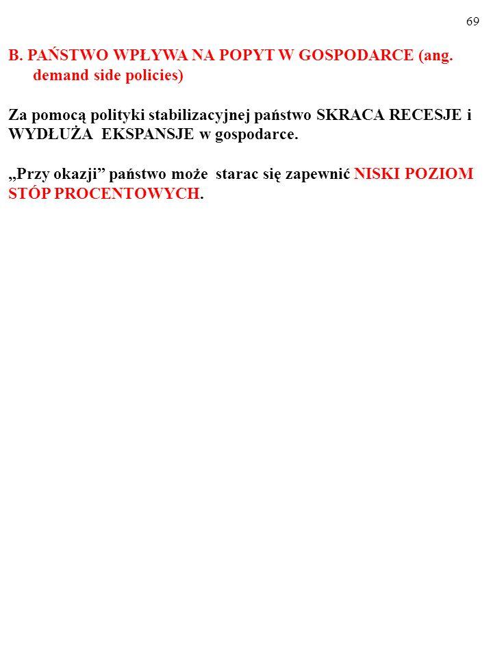 68 B. PAŃSTWO WPŁYWA NA POPYT W GOSPODARCE (ang.