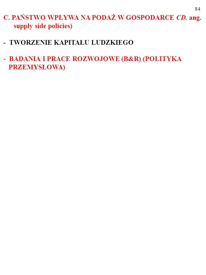 83 C. PAŃSTWO WPŁYWA NA PODAŻ W GOSPODARCE CD. ang.
