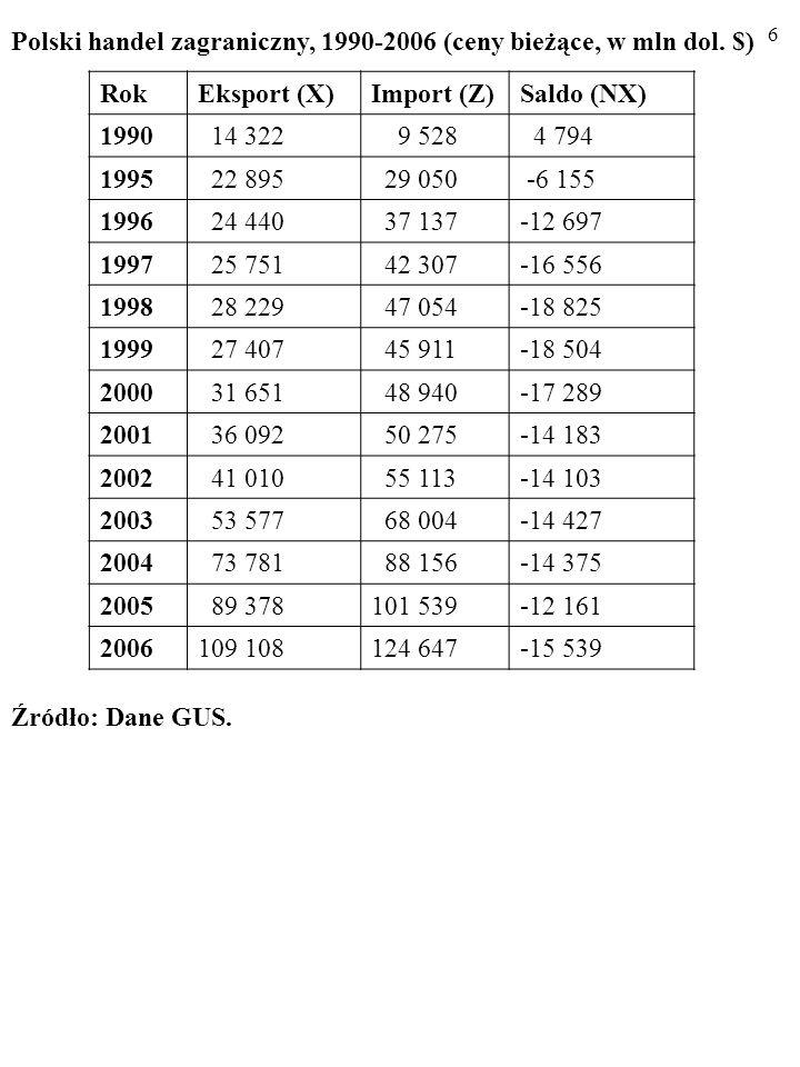 56 Kurs walutowy ulega DEPRECJACJI (DEWALUACJI), kiedy siły rynkowe powodują jego spadek (państwo administracyjnie obniża jego poziom).