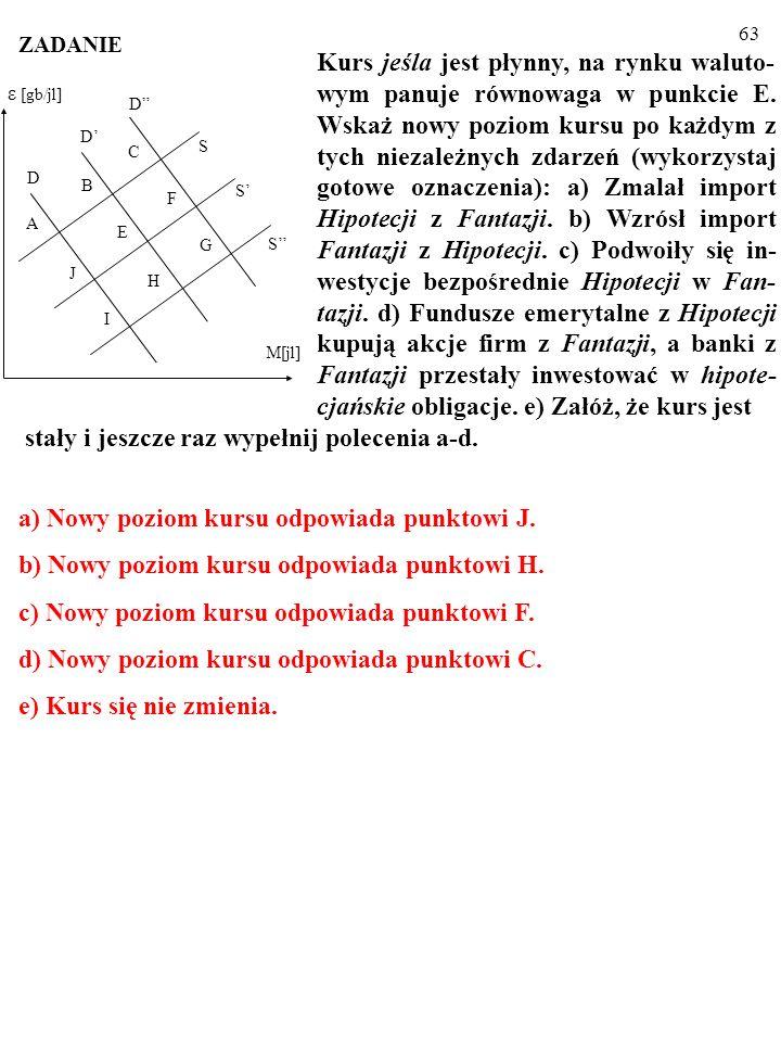62 S S H S D D D E F G C I J A B M[jl] ε [gb/jl] Kurs jeśla jest płynny, na rynku waluto- wym panuje równowaga w punkcie E.