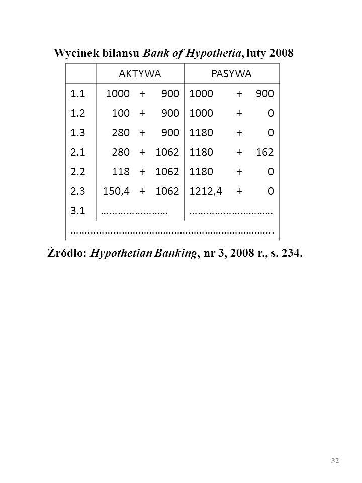 31 KREACJA PIENIĄDZA PRZEZ BANKI KOMERCYJNE W Hipotecji JEST 5 BANKÓW KOMERCYJNYCH, Hipotecjanie nie preferują żadnego z nich… g = C/D = 0 (Hipotecjanie zdecydowanie wolą D od C!) r = R/D = 0,1 (Zdaniem bankierów każde 10 gdybów wkładów na żądanie wy- maga 1 gb rezerwy gotówkowej).