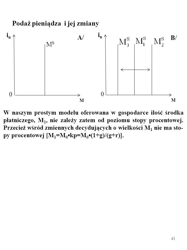 40 STOPA DYSKONTOWA Operacje otwartego rynku S TOPA DYSKONTOWA stopa rezerw minimalnych M 1 =M 0kp=M 0(1+g)/(g+r)