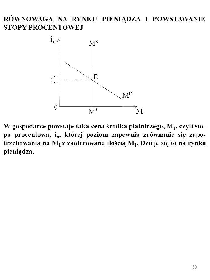 49 A zatem, w powyższym układzie współrzędnych zmiany nominalnej stopy procentowej, i n, powodują przesunięcia wzdłuż linii popytu na pieniądz, M D, a zmiany wielkości produkcji, Y, przesunięcia ca- łej tej linii.