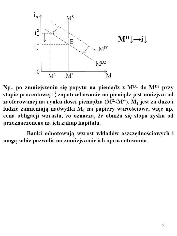50 W gospodarce powstaje taka cena środka płatniczego, M 1, czyli sto- pa procentowa, i n, której poziom zapewnia zrównanie się zapo- trzebowania na M 1 z zaoferowana ilością M 1.