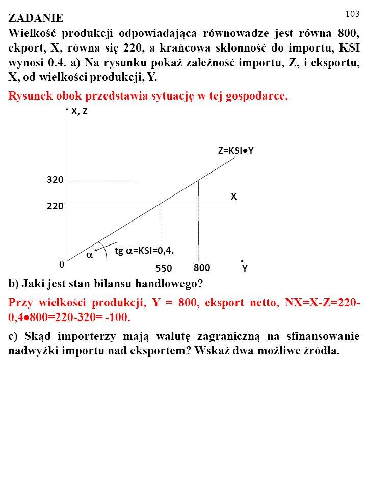 102 ZADANIE Wielkość produkcji odpowiadająca równowadze jest równa 800, ekport, X, równa się 220, a krańcowa skłonność do importu, KSI wynosi 0.4. a)