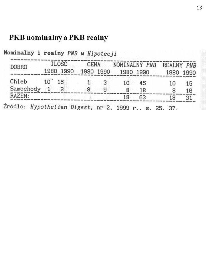 17 Wady PKB i mierników pochodnych jako miar efektów pra- cy i poziomu życia (dobrobytu) (ang. welfare) społeczeństwa gospodarującego (przykłady)