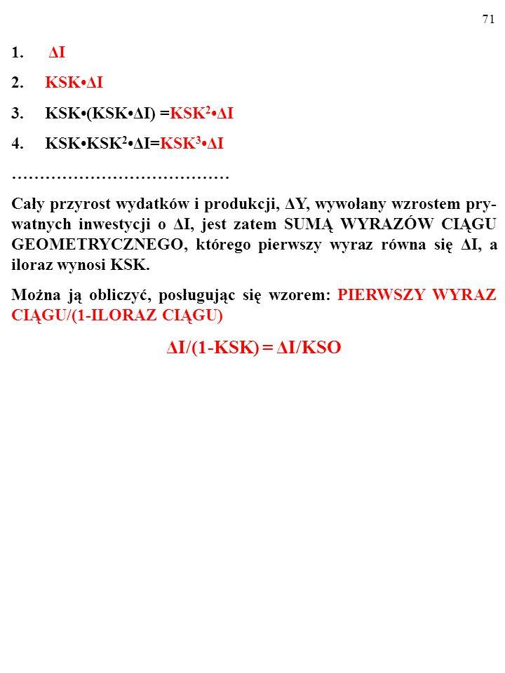 70 1. ΔI 2. KSKΔI 3. KSK(KSKΔI)=KSK 2ΔI 4. KSKKSK 2ΔI=KSK 3ΔI ………………………………… Cały przyrost wydatków i produkcji, ΔY, wywołany pierwotnym wzrostem prywa