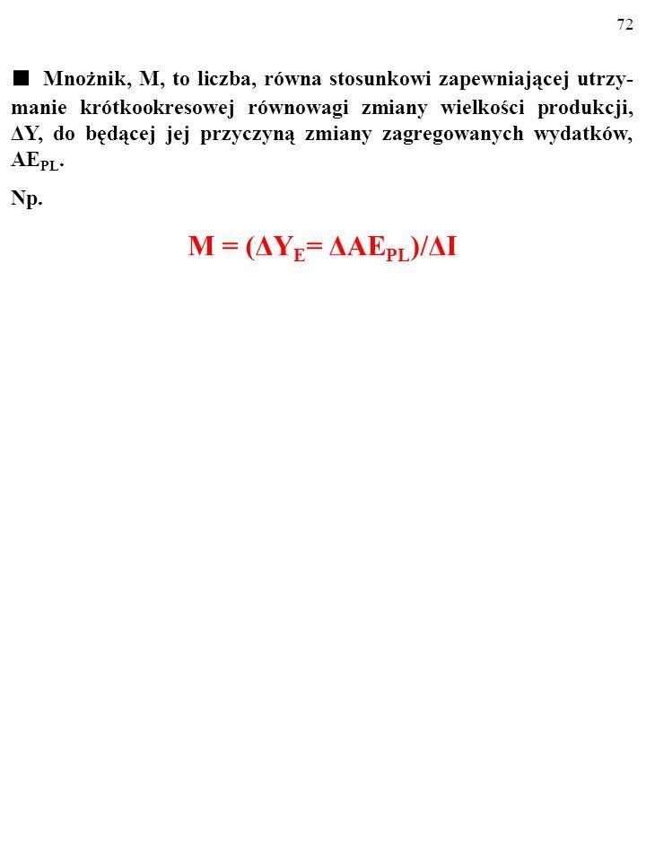 71 1. ΔI 2. KSKΔI 3. KSK(KSKΔI) =KSK 2ΔI 4. KSKKSK 2ΔI=KSK 3ΔI ………………………………… Cały przyrost wydatków i produkcji, ΔY, wywołany wzrostem pry- watnych in