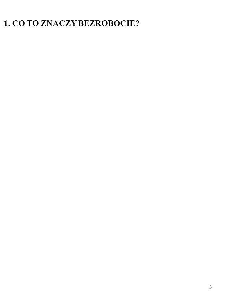 Przyczyny spadku bezrobocia w Holandii i w Wielkiej Brytanii w la- tach dziewięćdziesiątych XX wieku Źródło: Nickel, Van Ours, The Netherlands and the UK: A European Un- employment Miracle, w: Economic Policy, 2000, vol.