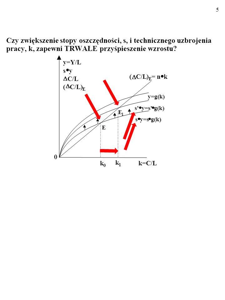 4 Czy zwiększenie stopy oszczędności, s, i technicznego uzbrojenia pracy, k, zapewni TRWAŁE przyśpieszenie wzrostu? k=C/L E 1 y=g(k) s y=s g(k) ( C/L)