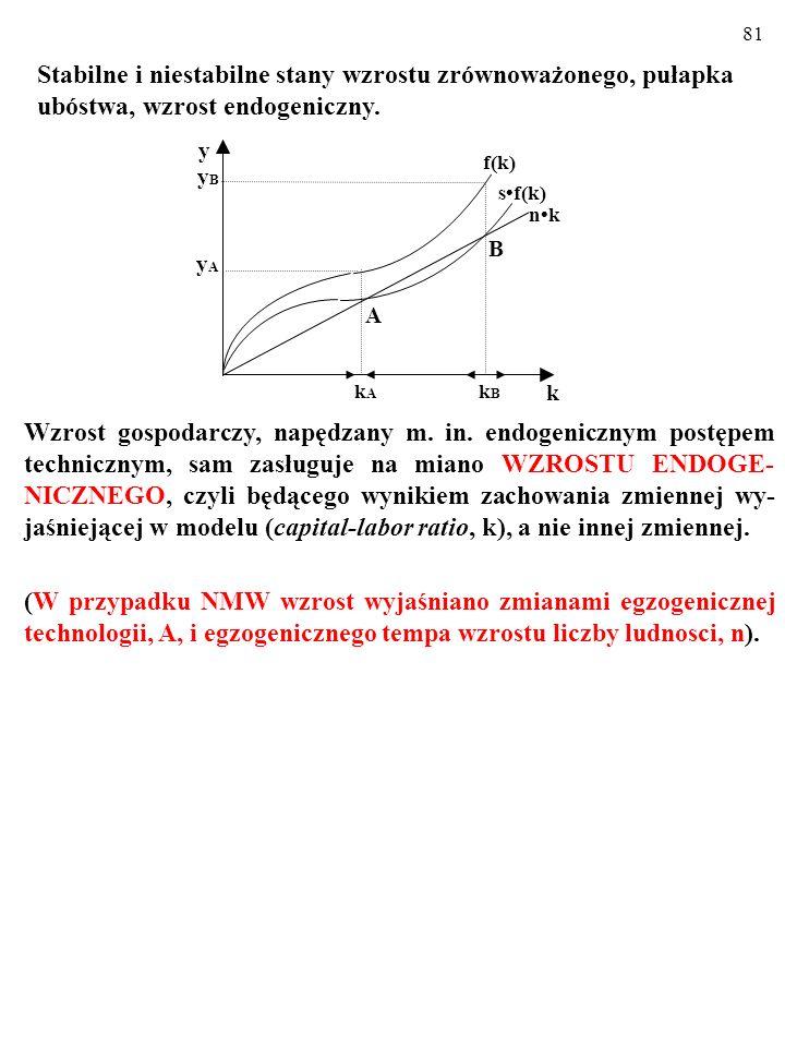 80 Kiedy zaś k przekracza poziom k B, rozpoczyna się coraz szybszy wzrost gospodarczy, napędzany m. in. endogenicznym postępem technicznym... Stabilne