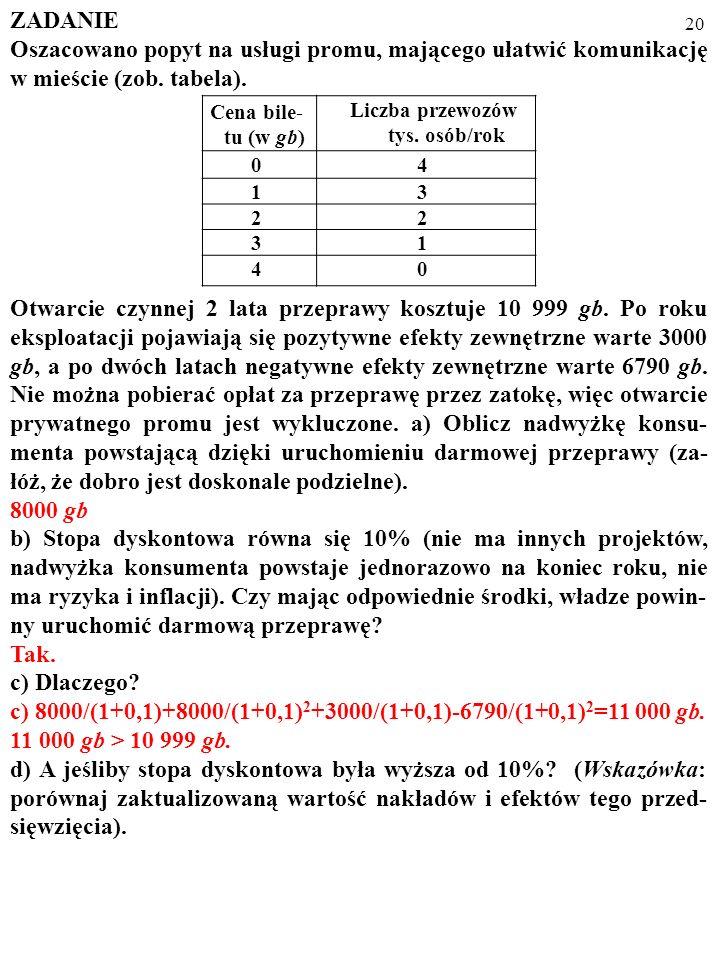 19 ZADANIE Oszacowano popyt na usługi promu, mającego ułatwić komunikację w mieście (zob. tabela). Otwarcie czynnej 2 lata przeprawy kosztuje 10 999 g