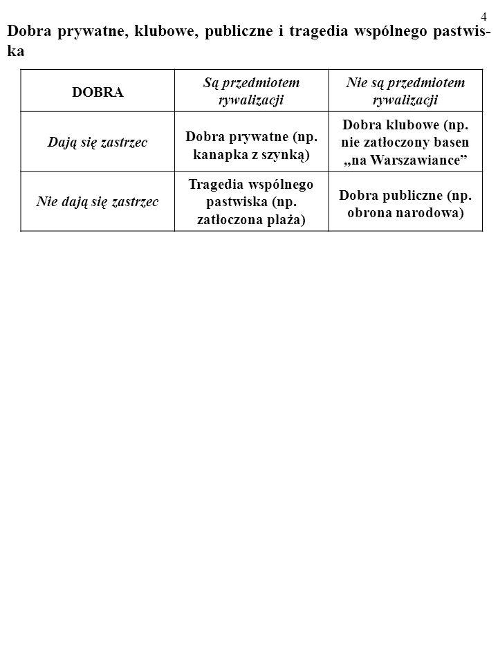 4 Dobra prywatne, klubowe, publiczne i tragedia wspólnego pastwis- ka DOBRA Są przedmiotem rywalizacji Nie są przedmiotem rywalizacji Dają się zastrzec Dobra prywatne (np.
