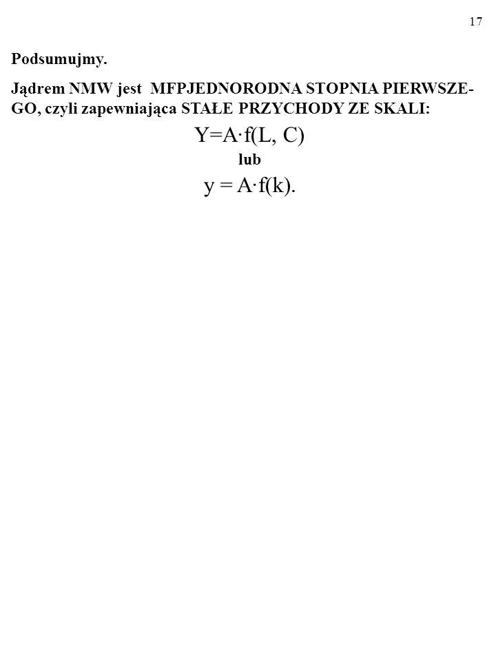 16 Ponieważ: α · Y = A·f(α·L, α·C), to: Y = A·f(L, C) α · Y = A·f(α·L, α·C) ( 1/L) · Y = A·f[( 1/L) ·L, ( 1/L) ·C] [α = (1/L)!] y = A·f(k), gdzie: y t