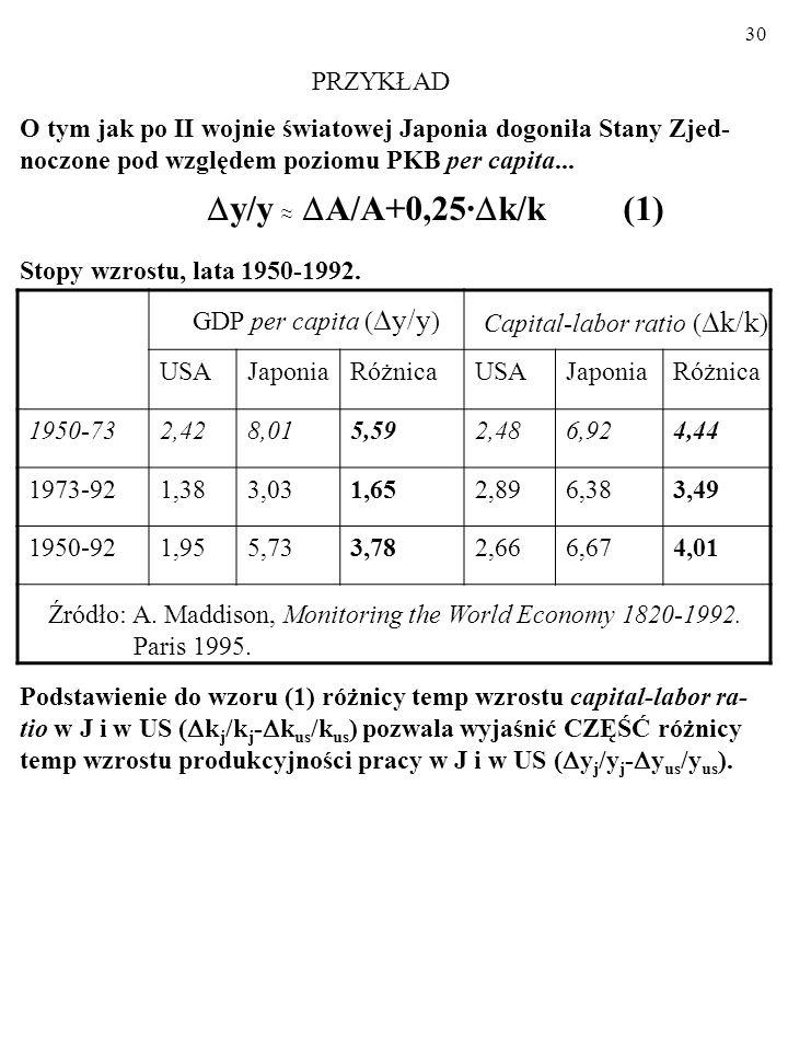 29 A zatem: Y=A·C x ·L (1-x) Y/Y (1-x)· L/L + x· C/C + A/A y/y A/A + x· k/k. (1) Równanie (1) ułatwia pomiar tempa postępu technicznego, lub (dokładni