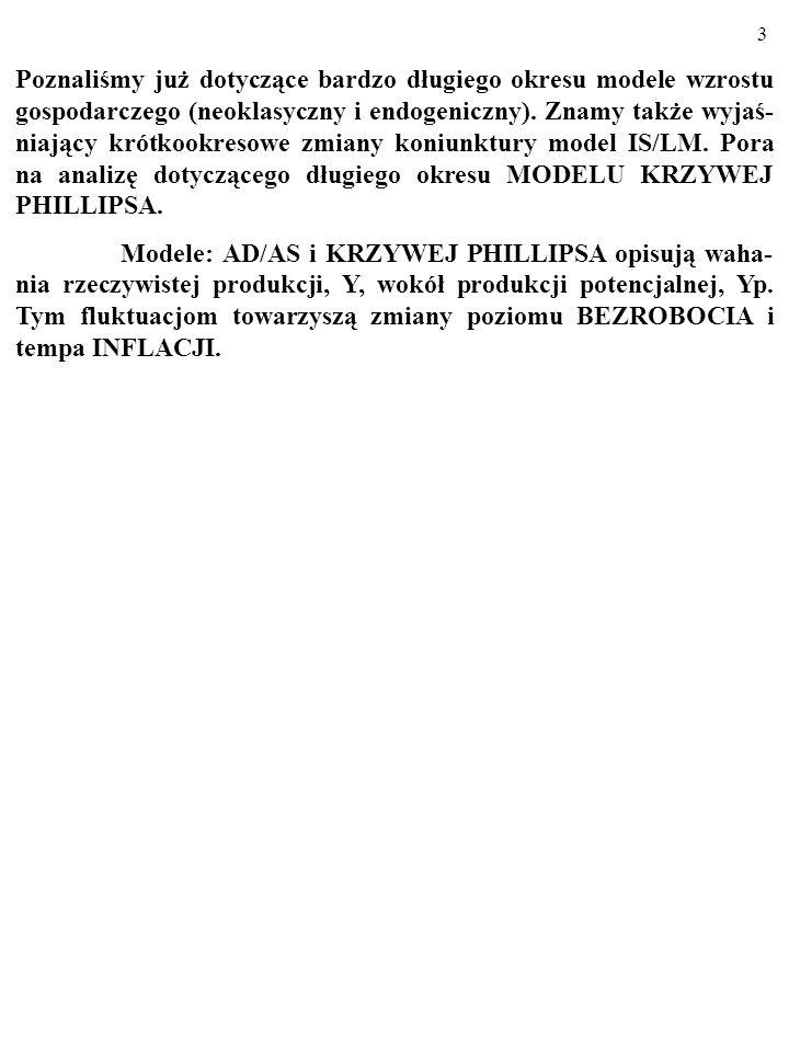 33 ZADANIE W gospodarce Hipotecji (keynesowskiej w krótkim, a klasycznej w długim okresie) panuje równowaga.