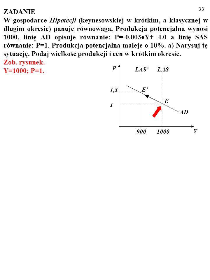32 ZADANIE W gospodarce Hipotecji (keynesowskiej w krótkim, a klasycznej w długim okresie) panuje równowaga. Produkcja potencjalna wynosi 1000, linię