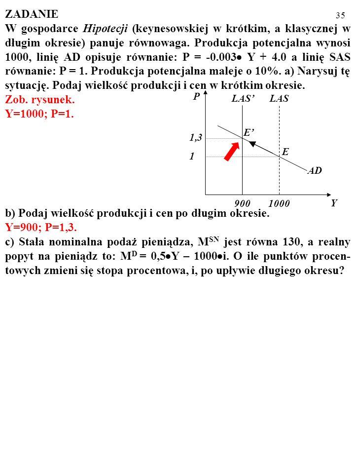 34 ZADANIE W gospodarce Hipotecji (keynesowskiej w krótkim, a klasycznej w długim okresie) panuje równowaga. Produkcja potencjalna wynosi 1000, linię