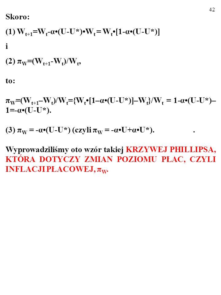 41 W t+1 = W t - α(U - U*)W t, Zauważmy, że: U > U* to W t+1 < W t. Aby płace zaczęły spadać ( W t+1 U*, wyrażenie (U-U*) jest dodatnie i - przy dodat