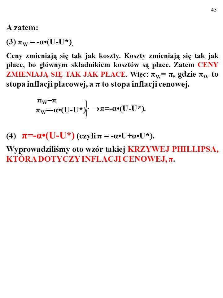 42 Skoro: (1) W t+1 =W t -α(U-U*)W t = W t[1-α(U-U*)] i (2) π W =(W t+1 -W t )/W t, to: π W =(W t+1 –W t )/W t ={W t[1–α(U-U*)]–W t }/W t = 1-α(U-U*)–