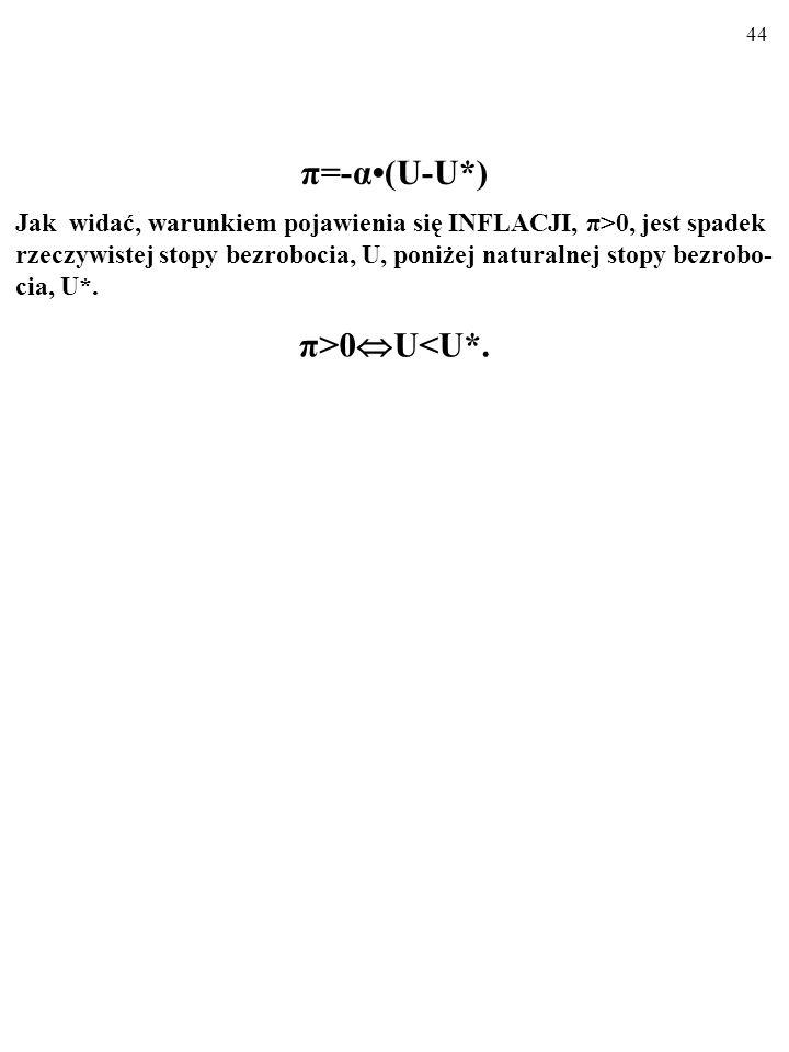 43 A zatem: (3) π W = -α(U-U*). Ceny zmieniają się tak jak koszty. Koszty zmieniają się tak jak płace, bo głównym składnikiem kosztów są płace. Zatem