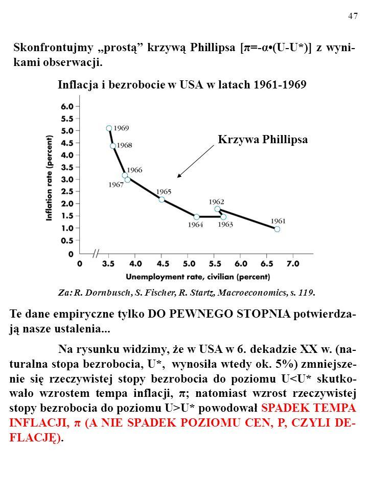 46 Skonfrontujmy prostą krzywą Phillipsa [π=-α(U-U*)] z wyni- kami obserwacji. Inflacja i bezrobocie w USA w latach 1961-1969 Krzywa Phillipsa Za: R.