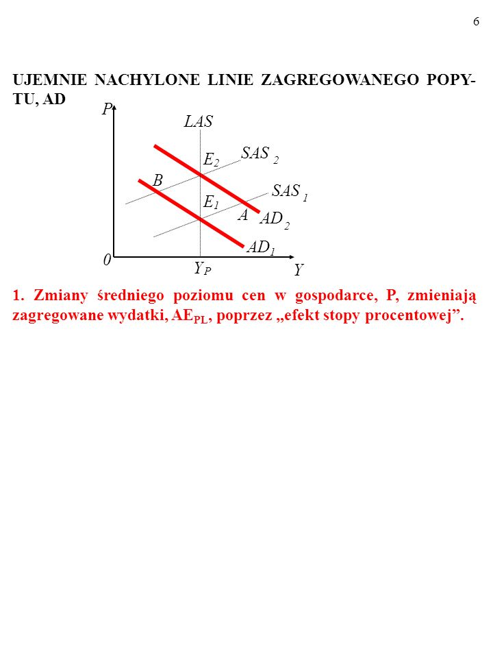 36 ZADANIE W gospodarce Hipotecji (keynesowskiej w krótkim, a klasycznej w długim okresie) panuje równowaga.