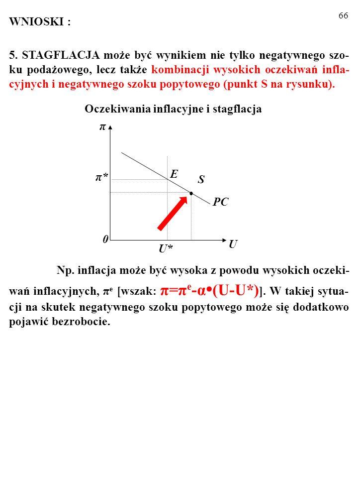 65 Ostatecznie, w punkcie, odpowiadającym nowemu stanowi długo- okresowej równowagi, E 2, tempo inflacji wynosi: π 2 =π e 2 -α(U-U*). W punkcie E 2 sk