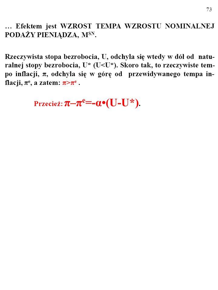 72 π=π e -α(U-U*) W TEJ SYTUACJI BANK CENTRALNY DECYDUJE SIĘ NA EKSPANSYWNĄ POLITYKĘ PIENIĘŻNĄ. EFEKTEM JEST WZROST TEMPA WZROSTU NOMINALNEJ PODAŻY PI