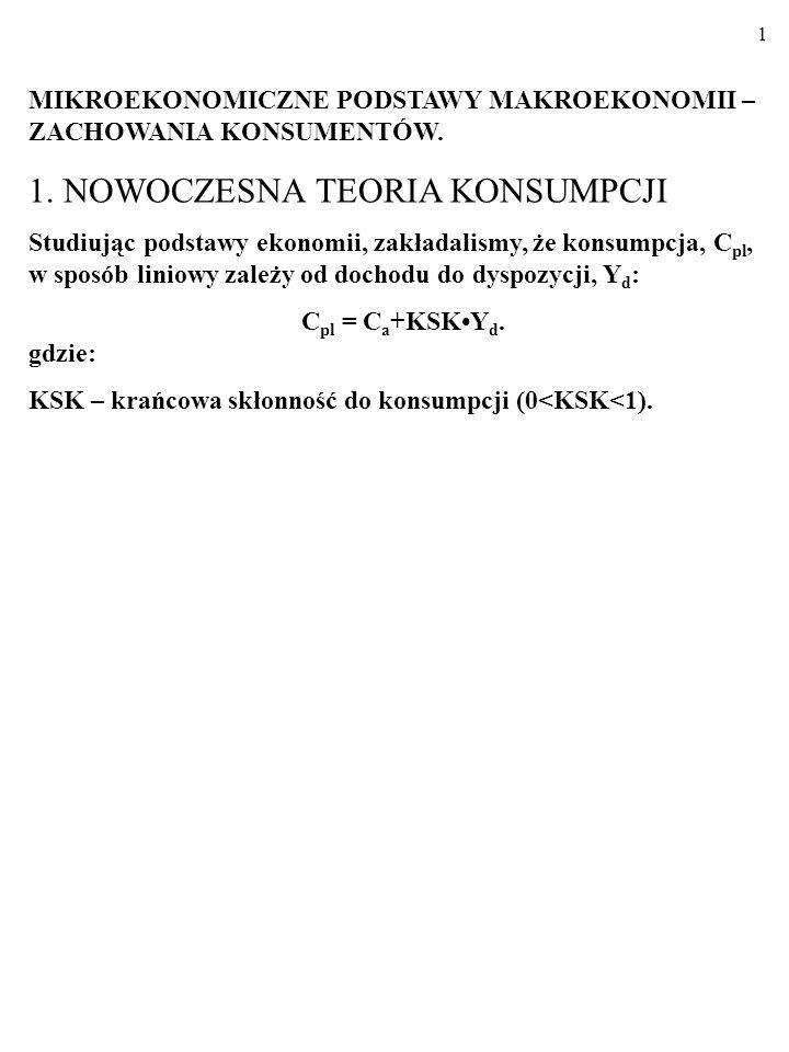 31 C= C trad + C lc-pih =λKSK YD+(1-λ), (1) Po 2000 r.