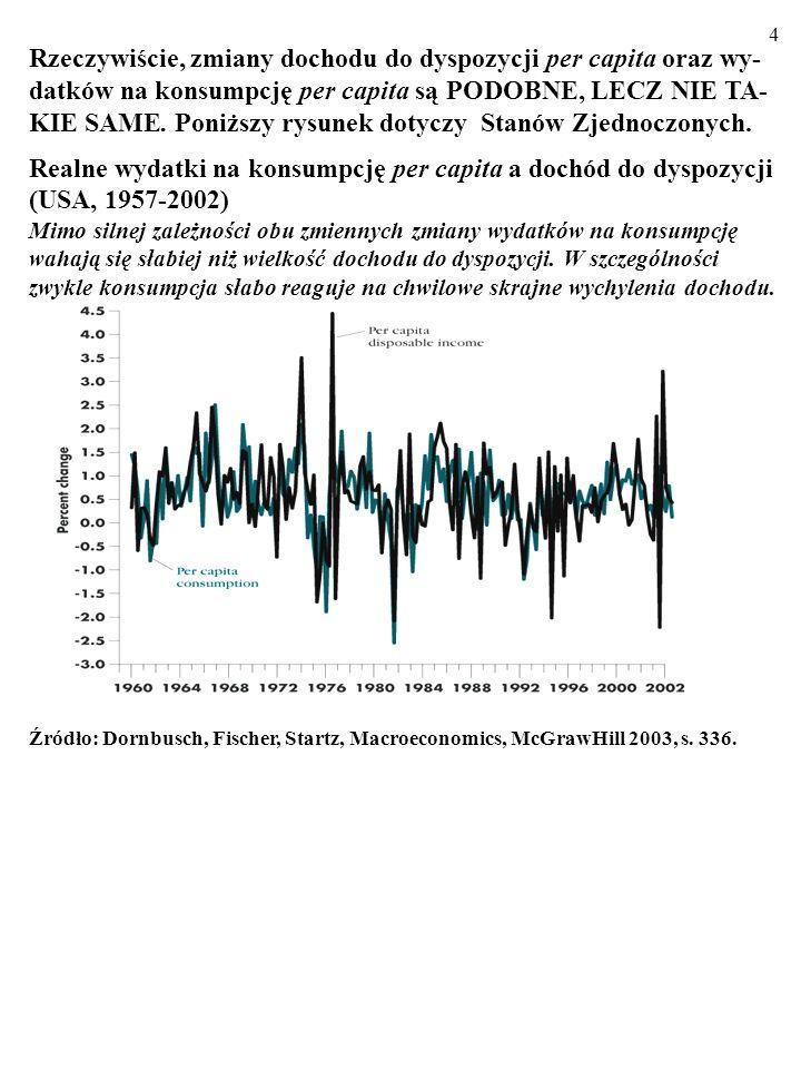 3 Dla Stanów Zjednoczonych: C pl = -753 + 0,94Y d. Analiza danych statystycznych ujawnia, że zwiększeniu się docho- du do dyspozycji o 1 $ towarzyszy