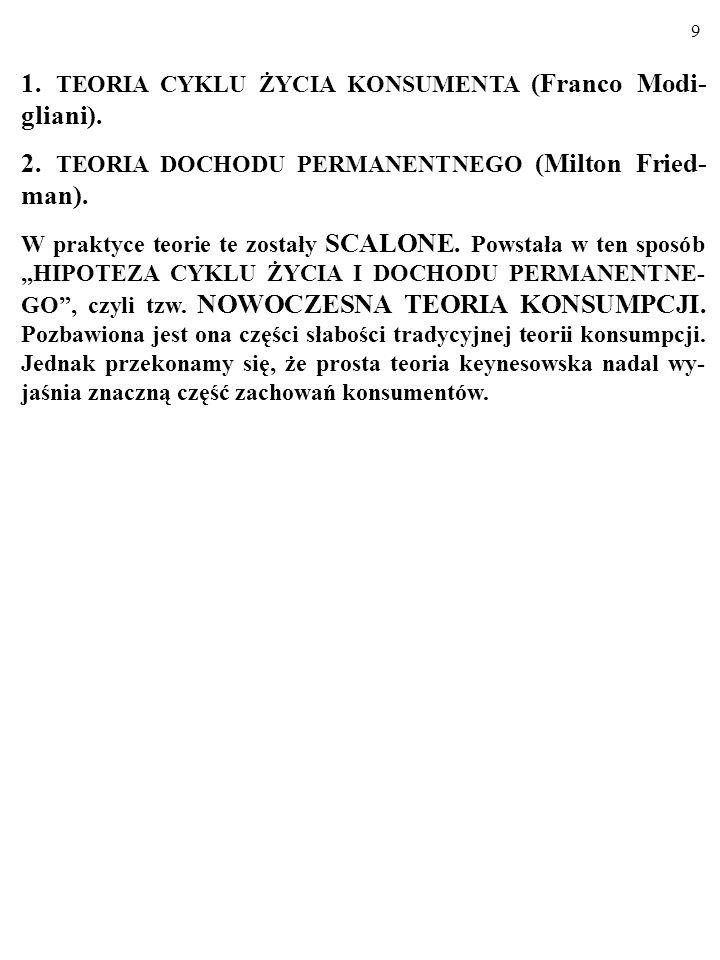9 1.TEORIA CYKLU ŻYCIA KONSUMENTA (Franco Modi- gliani).