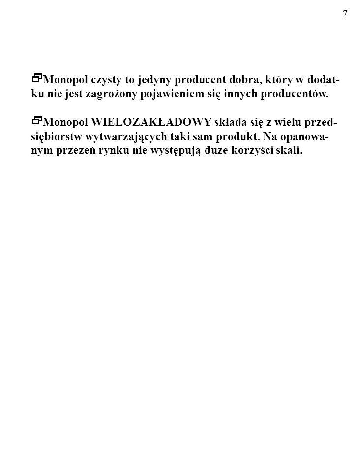 66 Pierwszą formą zawodności rynku, którą omówimy, jest MONO- POLIZACJA. Monopol czysty to jedyny producent dobra, który w dodat- ku nie jest zagrożon