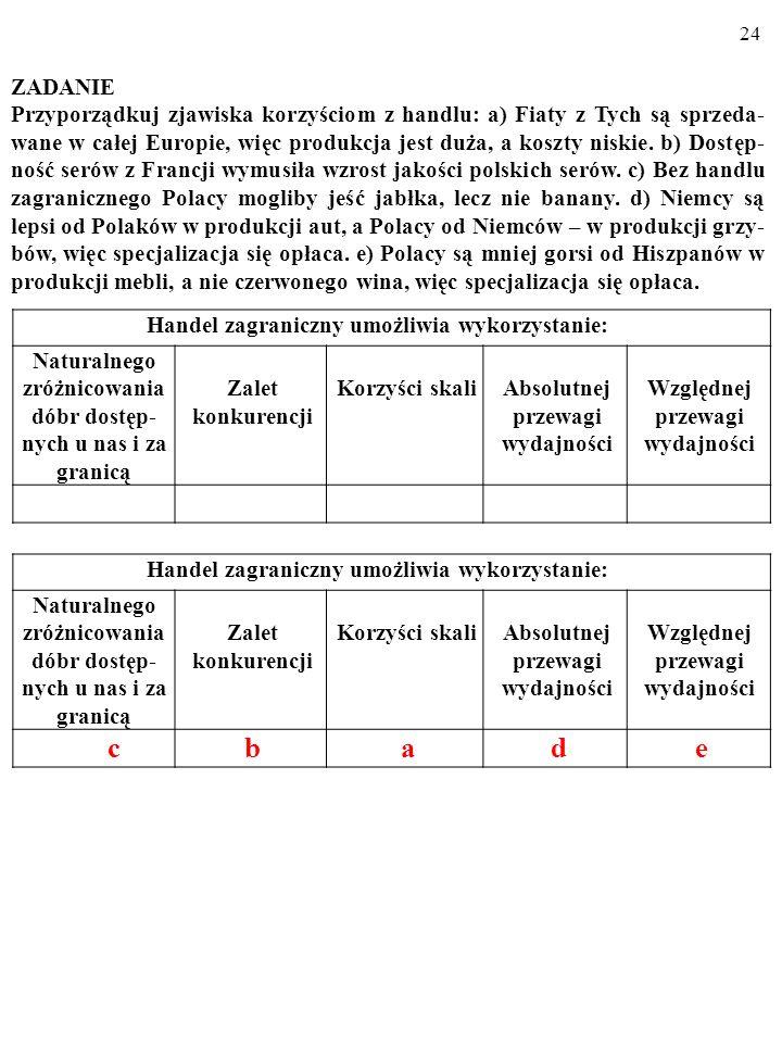 23 e) Inne korzyści z handlu zagranicznego: WZROST RÓŻNOROD- NOŚCI TOWARÓW.