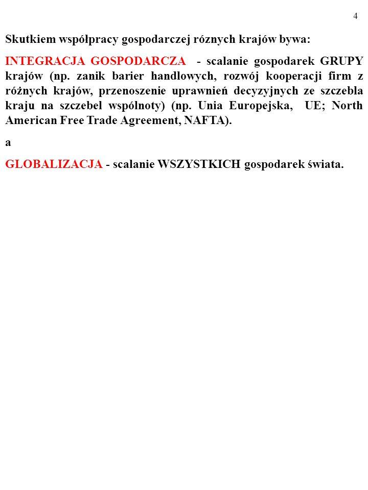 24 ZADANIE Przyporządkuj zjawiska korzyściom z handlu: a) Fiaty z Tych są sprzeda- wane w całej Europie, więc produkcja jest duża, a koszty niskie.